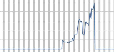 goodwe-graph